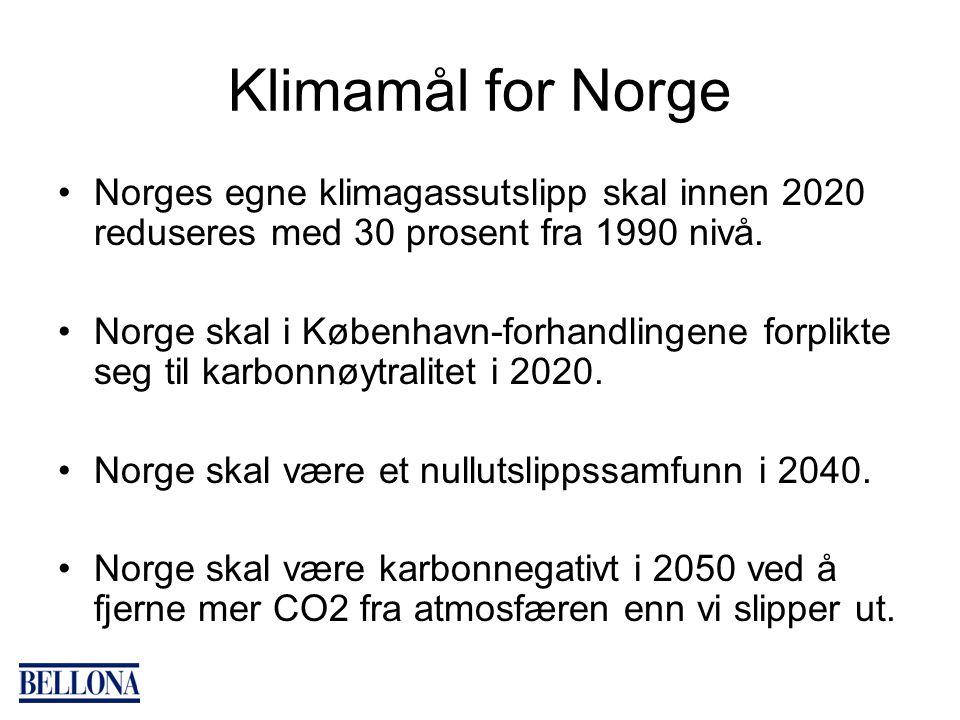 Klimamål for Norge Norges egne klimagassutslipp skal innen 2020 reduseres med 30 prosent fra 1990 nivå.