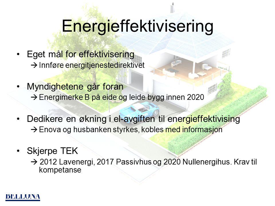 Energieffektivisering Eget mål for effektivisering  Innføre energitjenestedirektivet Myndighetene går foran  Energimerke B på eide og leide bygg innen 2020 Dedikere en økning i el-avgiften til energieffektivising  Enova og husbanken styrkes, kobles med informasjon Skjerpe TEK  2012 Lavenergi, 2017 Passivhus og 2020 Nullenergihus.