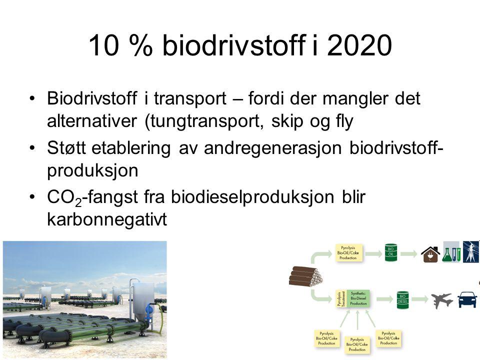 10 % biodrivstoff i 2020 Biodrivstoff i transport – fordi der mangler det alternativer (tungtransport, skip og fly Støtt etablering av andregenerasjon biodrivstoff- produksjon CO 2 -fangst fra biodieselproduksjon blir karbonnegativt
