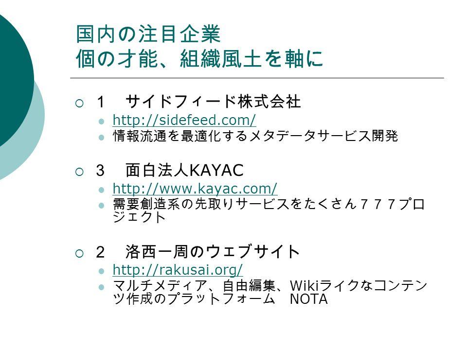 国内の注目企業 個の才能、組織風土を軸に  1 サイドフィード株式会社 http://sidefeed.com/ 情報流通を最適化するメタデータサービス開発  3 面白法人 KAYAC http://www.kayac.com/ 需要創造系の先取りサービスをたくさん777プロ ジェクト  2 洛西一周のウェブサイト http://rakusai.org/ マルチメディア、自由編集、 Wiki ライクなコンテン ツ作成のプラットフォーム NOTA