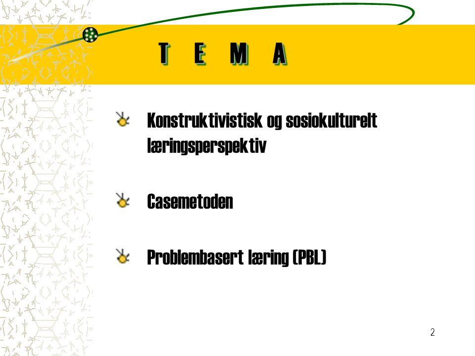 2 T E M A Konstruktivistisk og sosiokulturelt læringsperspektiv Casemetoden Problembasert læring (PBL)