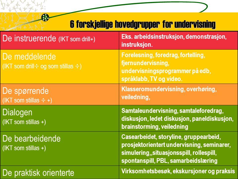 3 6 forskjellige hovedgrupper for undervisning De instruerende (IKT som drill+) Eks. arbeidsinstruksjon, demonstrasjon, instruksjon. De meddelende (IK