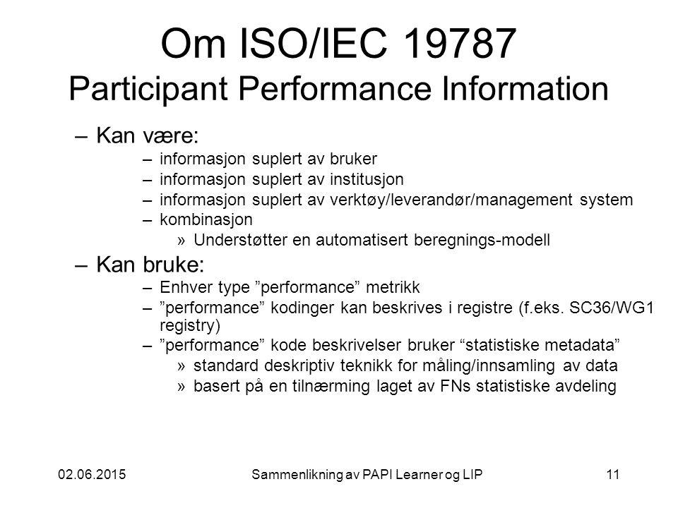 02.06.2015Sammenlikning av PAPI Learner og LIP11 Om ISO/IEC 19787 Participant Performance Information –Kan være: –informasjon suplert av bruker –informasjon suplert av institusjon –informasjon suplert av verktøy/leverandør/management system –kombinasjon »Understøtter en automatisert beregnings-modell –Kan bruke: –Enhver type performance metrikk – performance kodinger kan beskrives i registre (f.eks.