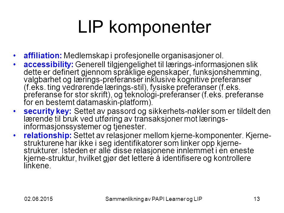 02.06.2015Sammenlikning av PAPI Learner og LIP13 LIP komponenter affiliation: Medlemskap i profesjonelle organisasjoner ol. accessibility: Generell ti