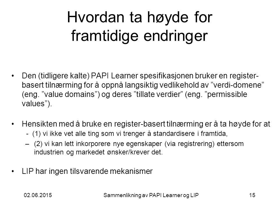 02.06.2015Sammenlikning av PAPI Learner og LIP15 Hvordan ta høyde for framtidige endringer Den (tidligere kalte) PAPI Learner spesifikasjonen bruker en register- basert tilnærming for å oppnå langsiktig vedlikehold av verdi-domene (eng.