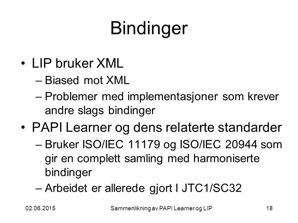 02.06.2015Sammenlikning av PAPI Learner og LIP18 Bindinger LIP bruker XML –Biased mot XML –Problemer med implementasjoner som krever andre slags bindi