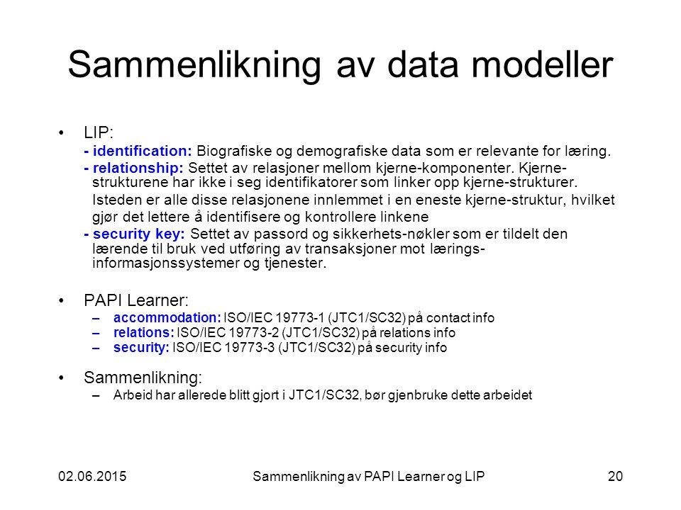 02.06.2015Sammenlikning av PAPI Learner og LIP20 Sammenlikning av data modeller LIP: - identification: Biografiske og demografiske data som er relevante for læring.