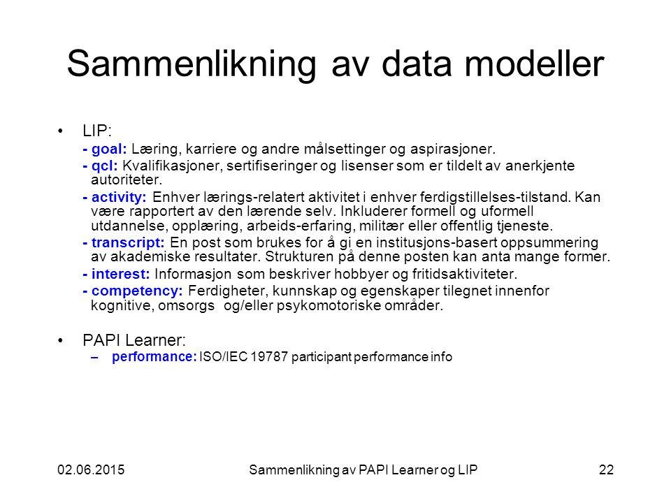 02.06.2015Sammenlikning av PAPI Learner og LIP22 Sammenlikning av data modeller LIP: - goal: Læring, karriere og andre målsettinger og aspirasjoner. -