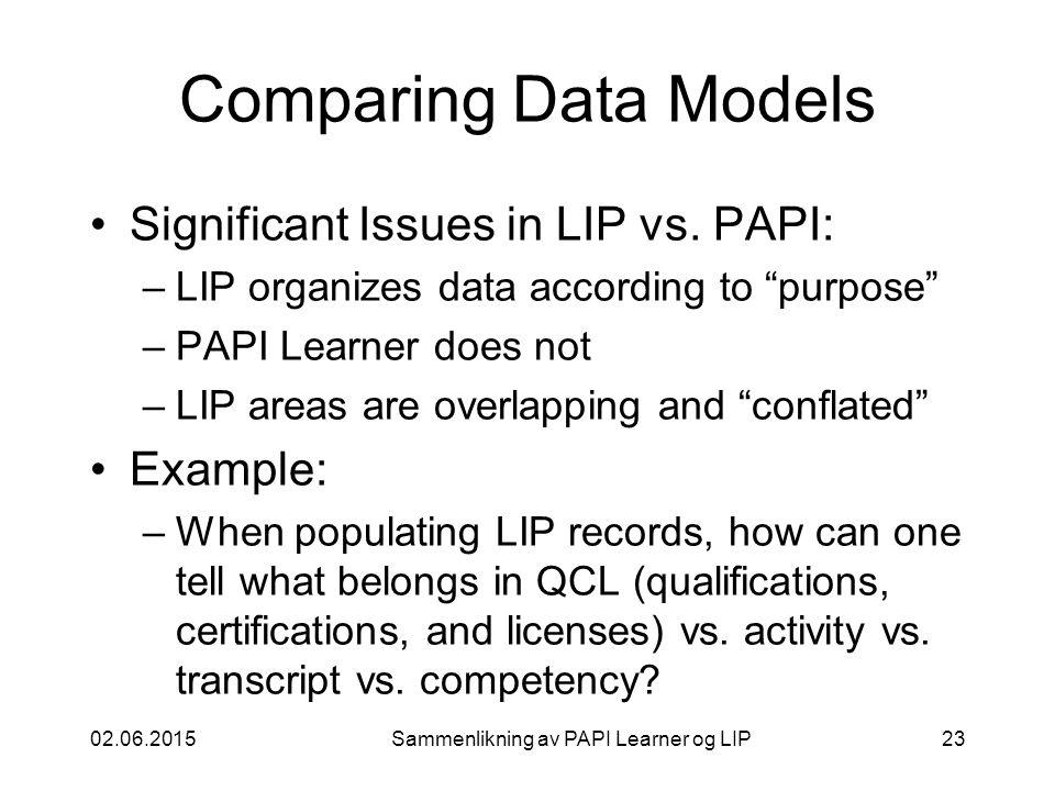 "02.06.2015Sammenlikning av PAPI Learner og LIP23 Comparing Data Models Significant Issues in LIP vs. PAPI: –LIP organizes data according to ""purpose"""