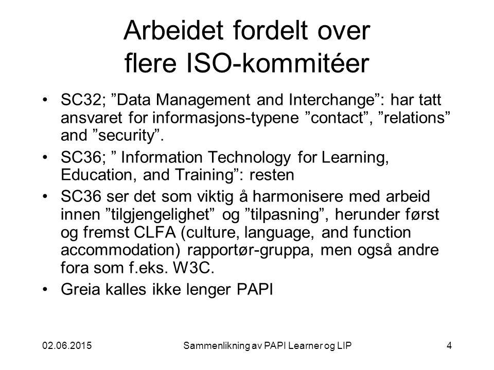 """02.06.2015Sammenlikning av PAPI Learner og LIP4 Arbeidet fordelt over flere ISO-kommitéer SC32; """"Data Management and Interchange"""": har tatt ansvaret f"""