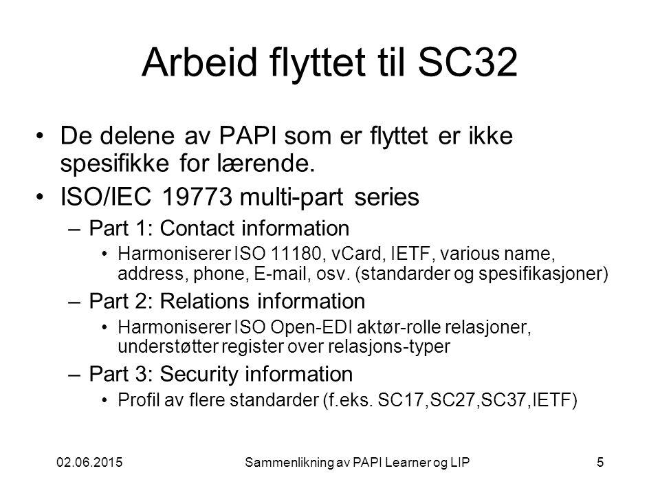 02.06.2015Sammenlikning av PAPI Learner og LIP5 Arbeid flyttet til SC32 De delene av PAPI som er flyttet er ikke spesifikke for lærende. ISO/IEC 19773