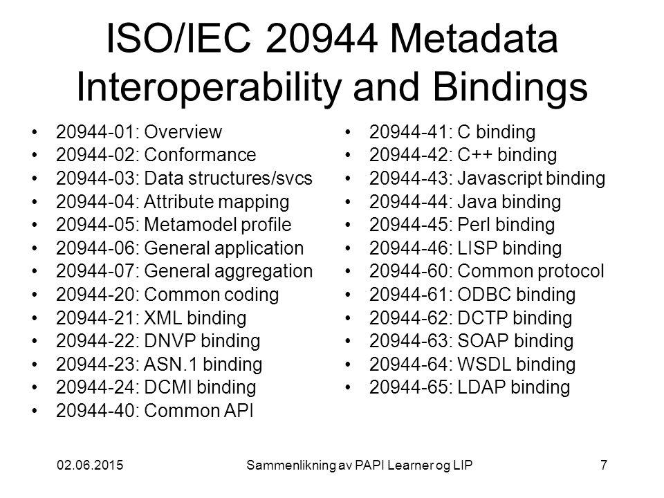 02.06.2015Sammenlikning av PAPI Learner og LIP18 Bindinger LIP bruker XML –Biased mot XML –Problemer med implementasjoner som krever andre slags bindinger PAPI Learner og dens relaterte standarder –Bruker ISO/IEC 11179 og ISO/IEC 20944 som gir en complett samling med harmoniserte bindinger –Arbeidet er allerede gjort I JTC1/SC32