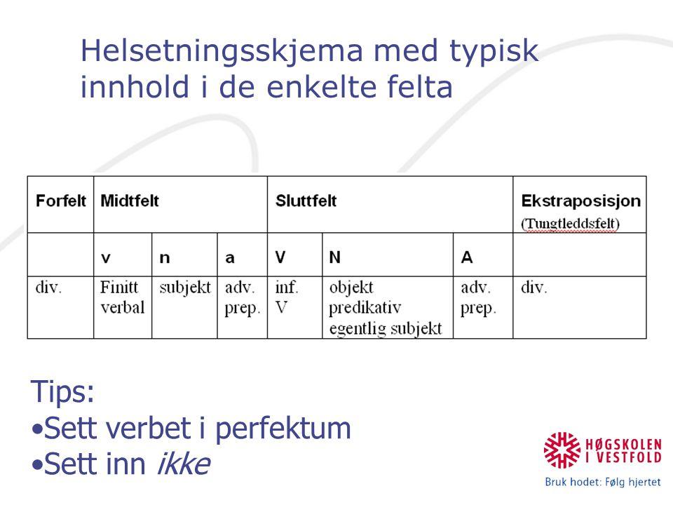 Helsetningsskjema med typisk innhold i de enkelte felta Tips: Sett verbet i perfektum Sett inn ikke