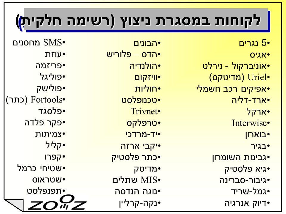לקוחות במסגרת ניצוץ ( רשימה חלקית ) 5 נגרים אגיס אוניברקול - נירלט Uriel ( מדיטקס ) אפיקים רכב חשמלי ארד - דליה ארקל Interwise בוארון בגיר גבינות השומ