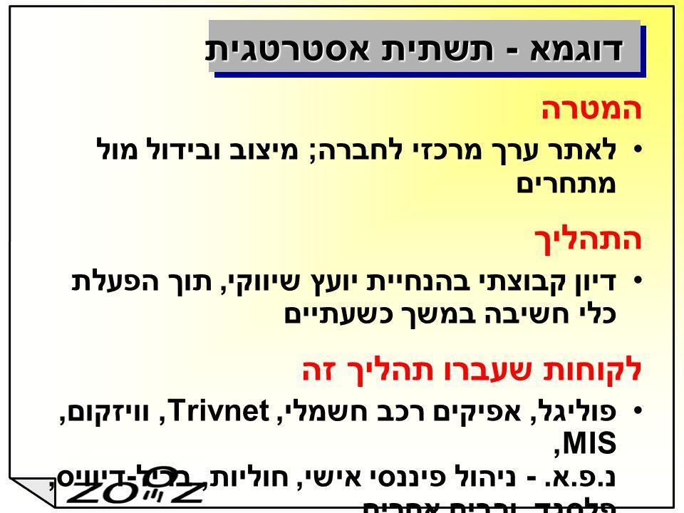 ההתחייבות שלנו לשקוד על איתור ופיתוח כלים נוספים, על מנת לסייע לחברות ישראליות לחדש בהצלחה שוב ושוב צוות היועצים שלנו מומחים בעלי ניסיון מעשי רב במגוון תחומים: שיווק, ניהול, מידענות, טכנולוגיה, פיתוח ארגוני, ועוד המוניטין שלנו אתם מוזמנים לשאול את הלקוחות שהוזכרו, ואת צוות ניצוץ ZOOZ עם חדשנות שיטתית
