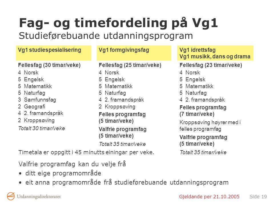 Gjeldande per 21.10.2005Side 19 Fag- og timefordeling på Vg1 Studieførebuande utdanningsprogram Timetala er oppgitt i 45 minutts einingar per veke.