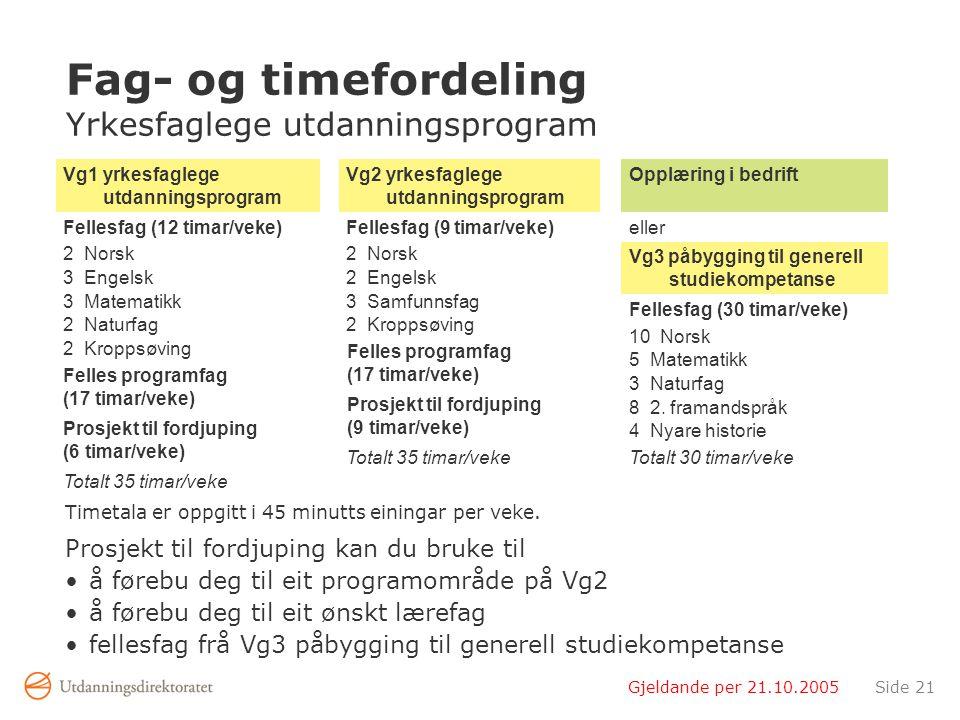 Gjeldande per 21.10.2005Side 21 Fag- og timefordeling Yrkesfaglege utdanningsprogram Timetala er oppgitt i 45 minutts einingar per veke.