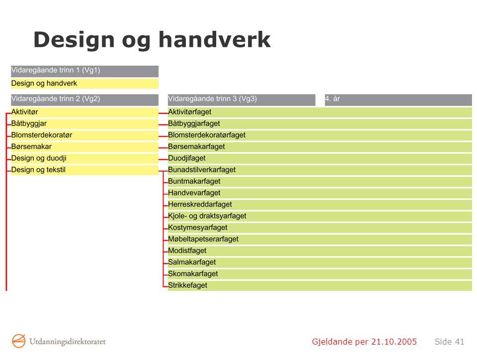 Gjeldande per 21.10.2005Side 41 Design og handverk