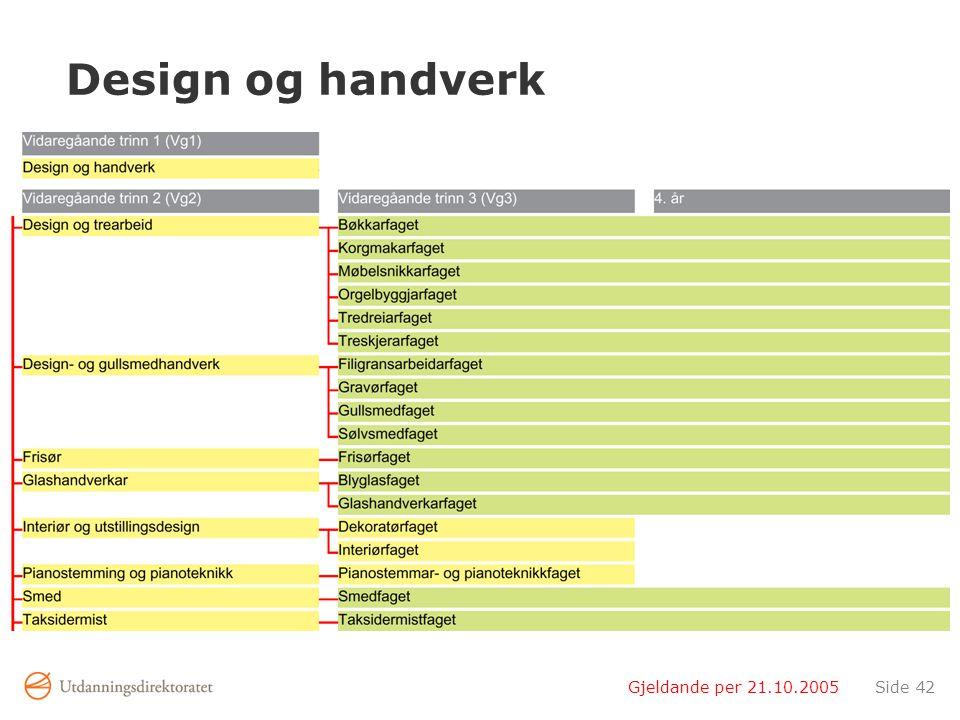 Gjeldande per 21.10.2005Side 42 Design og handverk