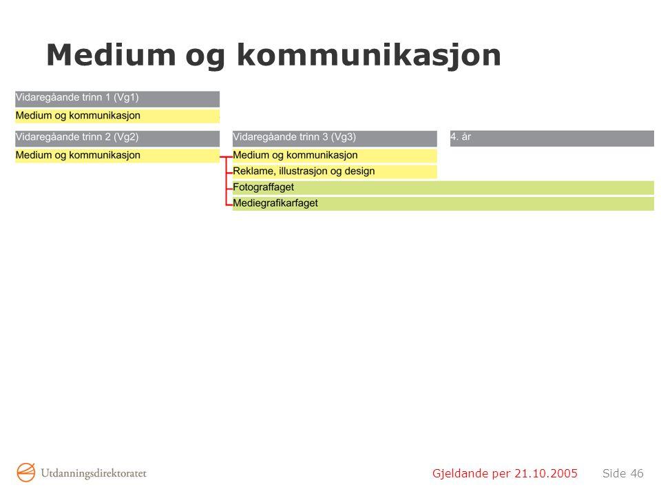 Gjeldande per 21.10.2005Side 46 Medium og kommunikasjon