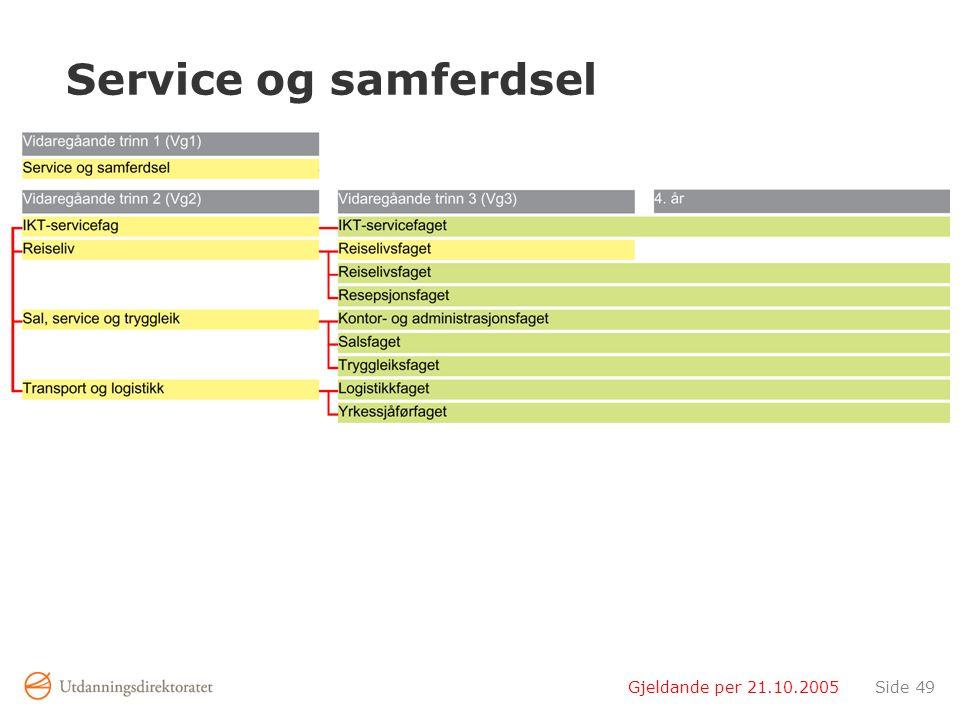 Gjeldande per 21.10.2005Side 49 Service og samferdsel