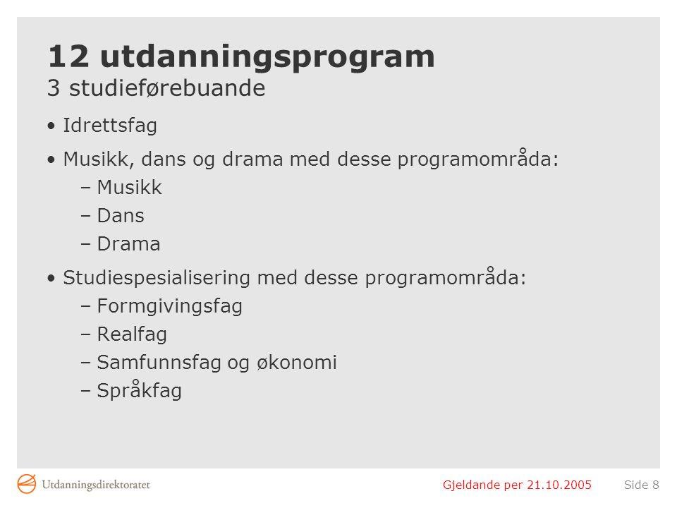 Gjeldande per 21.10.2005Side 39 Idrettsfag Musikk, dans og drama Studiespesialisering