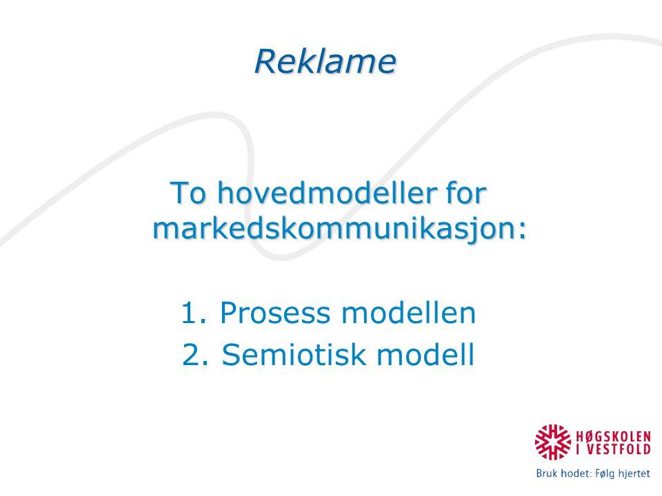 Reklame To hovedmodeller for markedskommunikasjon: 1. Prosess modellen 2. Semiotisk modell