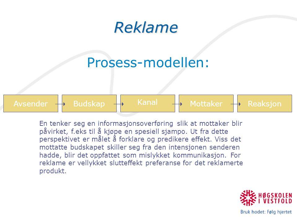 ReaksjonMottakerReklame Prosess-modellen: d En tenker seg en informasjonsoverføring slik at mottaker blir påvirket, f.eks til å kjøpe en spesiell sjam