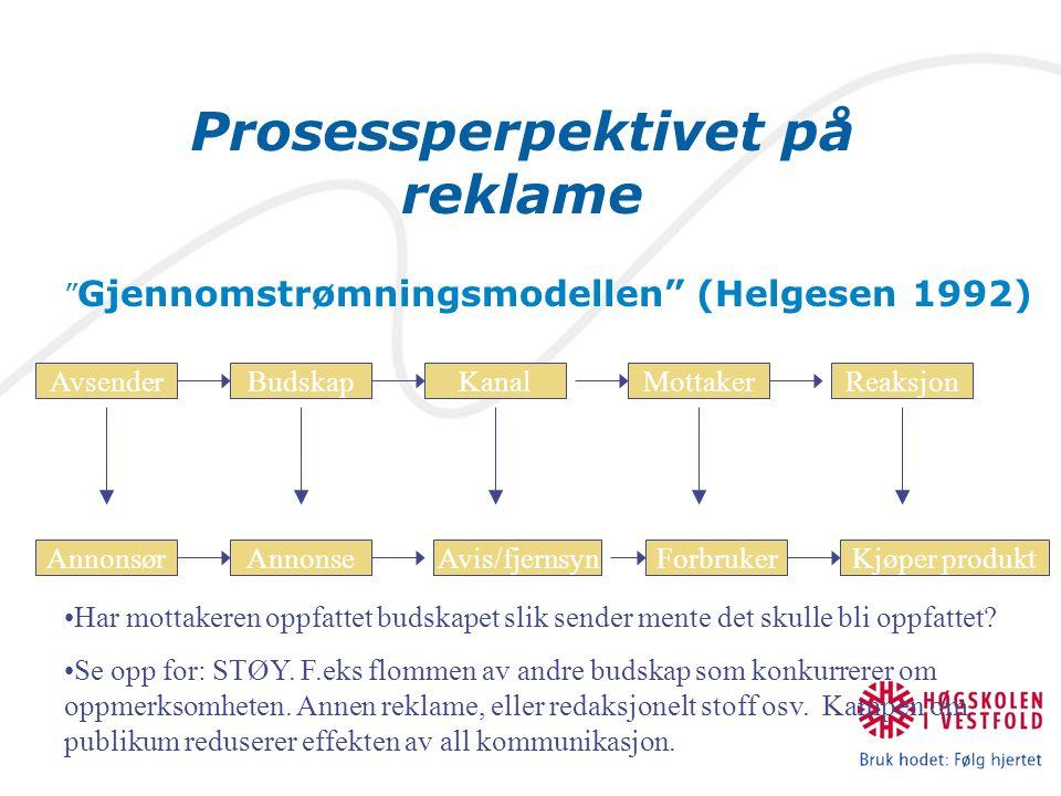 """Avsender Prosessperpektivet på reklame """" Gjennomstrømningsmodellen"""" (Helgesen 1992) BudskapKanalMottakerReaksjon Kjøper produktForbrukerAvis/fjernsynA"""