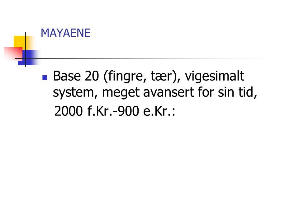 MAYAENE Base 20 (fingre, tær), vigesimalt system, meget avansert for sin tid, 2000 f.Kr.-900 e.Kr.: