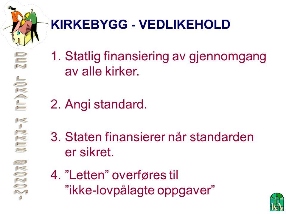 KIRKEBYGG - VEDLIKEHOLD 1.Statlig finansiering av gjennomgang av alle kirker.