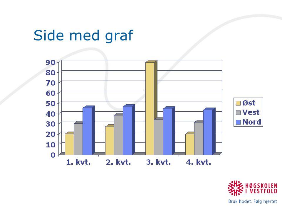 Side med graf