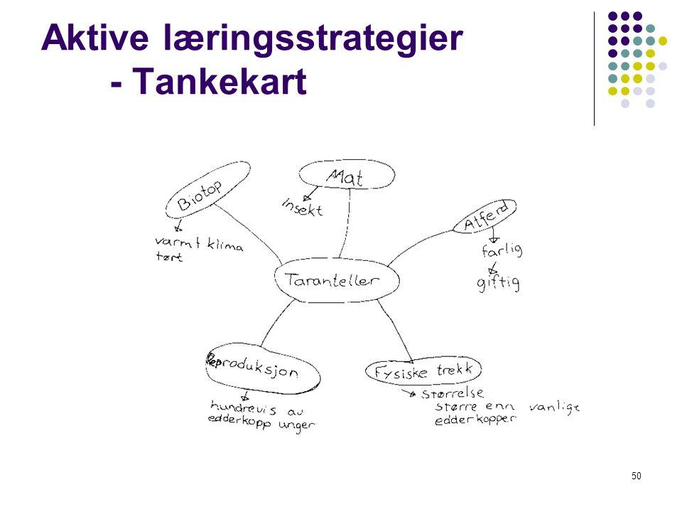 50 Aktive læringsstrategier - Tankekart