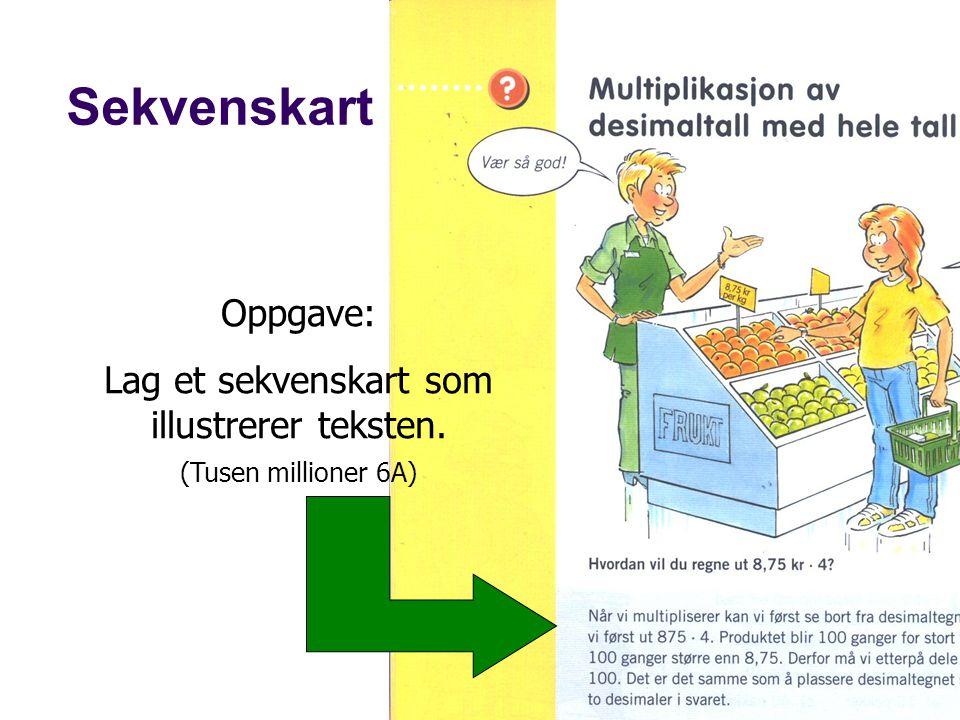 54 Sekvenskart Oppgave: Lag et sekvenskart som illustrerer teksten. (Tusen millioner 6A)