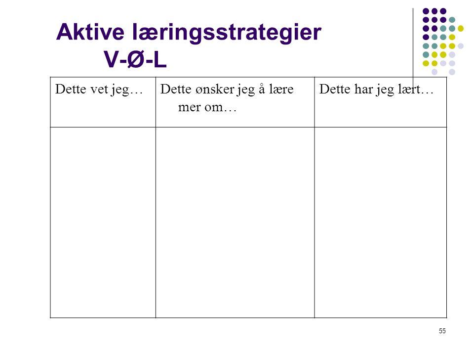 55 Aktive læringsstrategier V-Ø-L Dette vet jeg…Dette ønsker jeg å lære mer om… Dette har jeg lært…