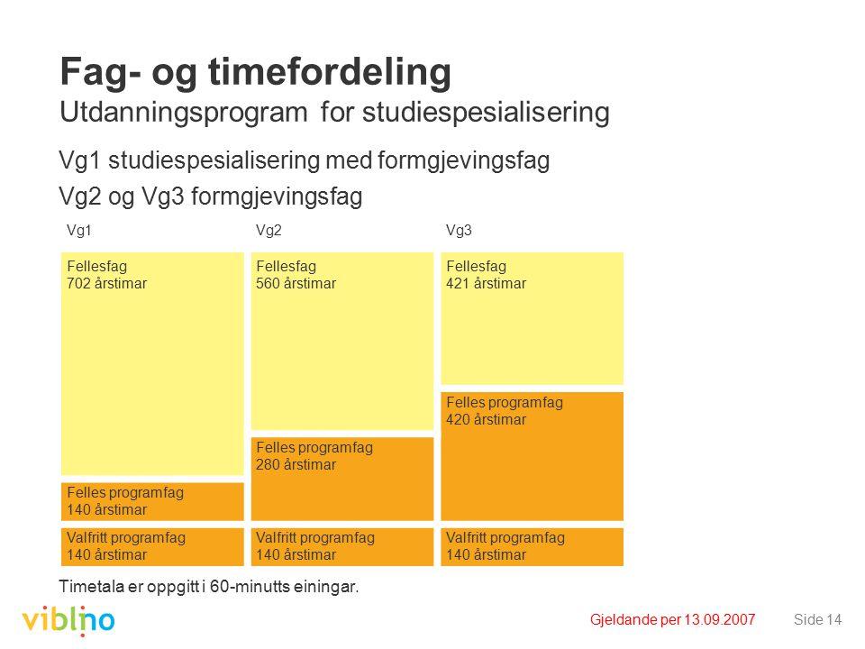 Gjeldande per 13.09.2007Side 14 Fag- og timefordeling Utdanningsprogram for studiespesialisering Vg1 studiespesialisering med formgjevingsfag Vg2 og Vg3 formgjevingsfag Timetala er oppgitt i 60-minutts einingar.