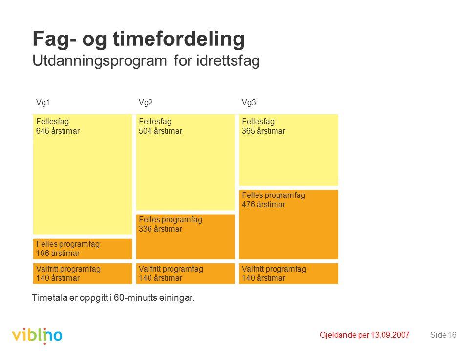 Gjeldande per 13.09.2007Side 16 Fag- og timefordeling Utdanningsprogram for idrettsfag Timetala er oppgitt i 60-minutts einingar.