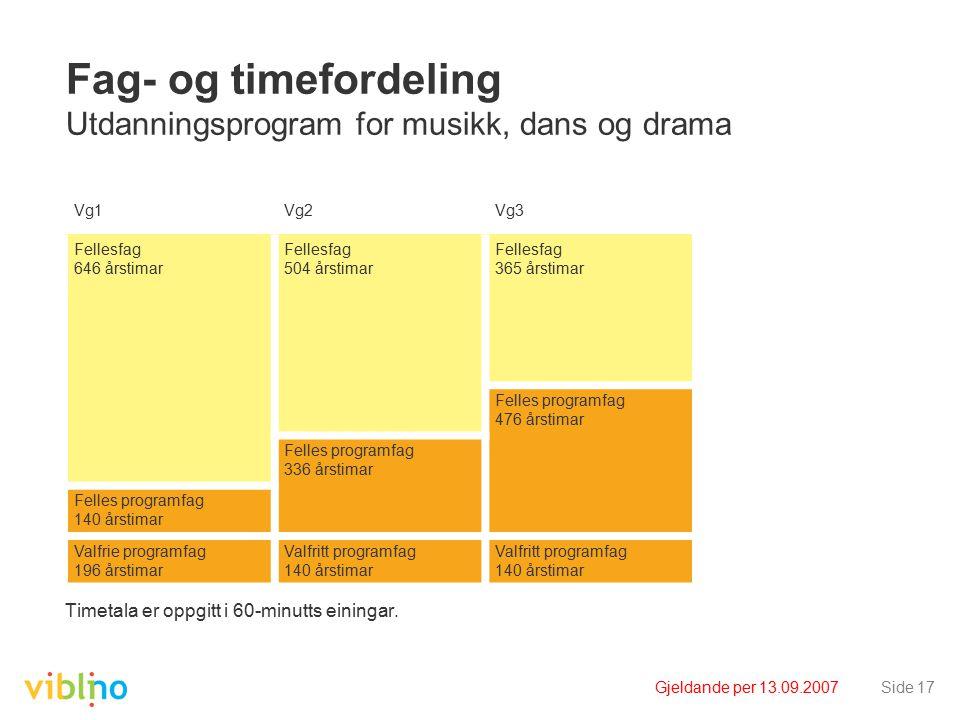 Gjeldande per 13.09.2007Side 17 Fag- og timefordeling Utdanningsprogram for musikk, dans og drama Timetala er oppgitt i 60-minutts einingar.