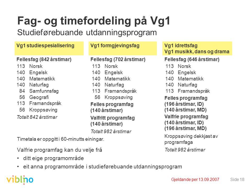 Gjeldande per 13.09.2007Side 18 Fag- og timefordeling på Vg1 Studieførebuande utdanningsprogram Timetala er oppgitt i 60-minutts einingar.