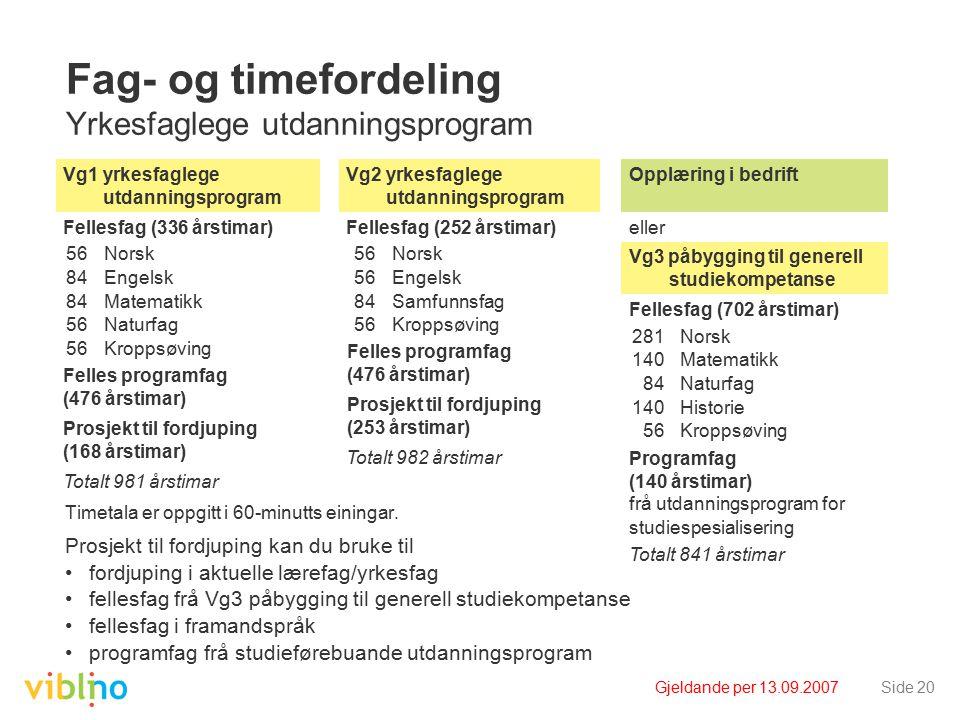 Gjeldande per 13.09.2007Side 20 Fag- og timefordeling Yrkesfaglege utdanningsprogram Timetala er oppgitt i 60-minutts einingar.