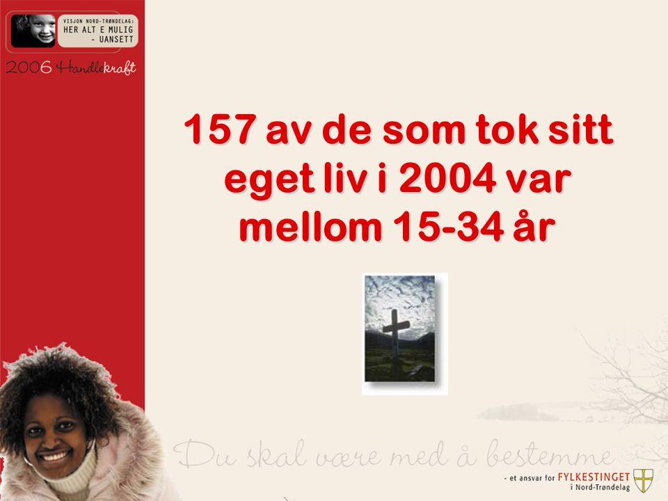 157 av de som tok sitt eget liv i 2004 var mellom 15-34 år