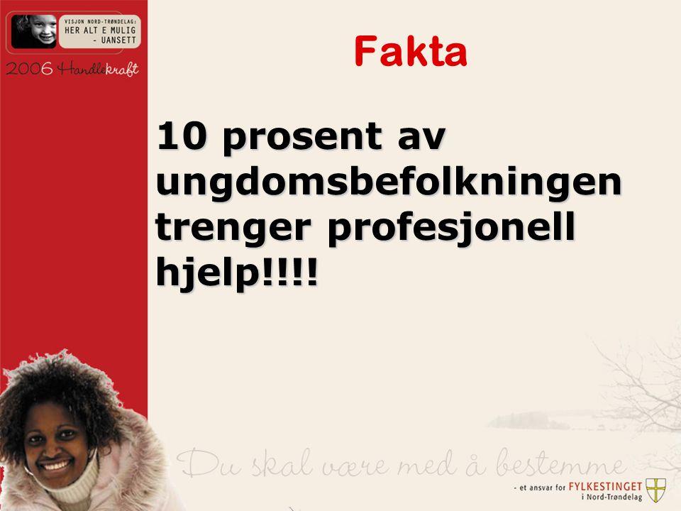 Fakta 10 prosent av ungdomsbefolkningen trenger profesjonell hjelp!!!!