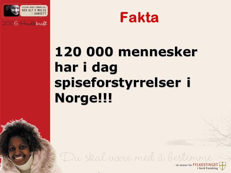 Fakta 120 000 mennesker har i dag spiseforstyrrelser i Norge!!!
