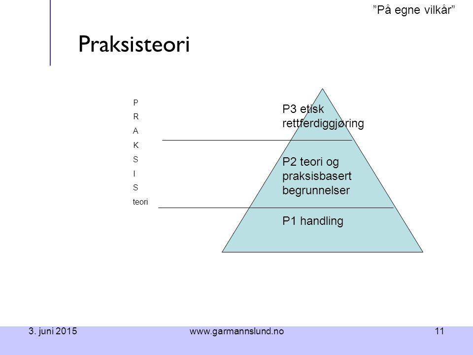 """""""På egne vilkår"""" 3. juni 2015www.garmannslund.no11 Praksisteori P3 etisk rettferdiggjøring P2 teori og praksisbasert begrunnelser P1 handling P R A K"""