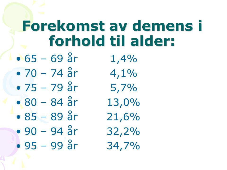 Forekomst av demens i forhold til alder: 65 – 69 år 1,4% 70 – 74 år 4,1% 75 – 79 år 5,7% 80 – 84 år13,0% 85 – 89 år21,6% 90 – 94 år 32,2% 95 – 99 år34,7%