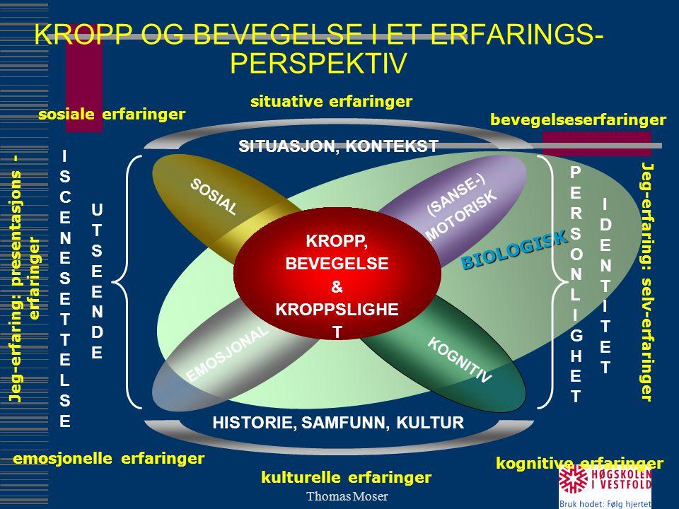 Thomas Moser BIOLOGISK KROPP OG BEVEGELSE I ET ERFARINGS- PERSPEKTIV EMOSJONAL SOSIAL (SANSE-) MOTORISK KOGNITIV KROPP, BEVEGELSE & KROPPSLIGHE T SITU