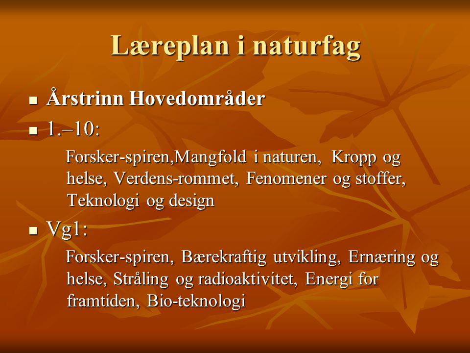 Læreplan i naturfag Årstrinn Hovedområder Årstrinn Hovedområder 1.–10: 1.–10: Forsker-spiren,Mangfold i naturen, Kropp og helse, Verdens-rommet, Fenom