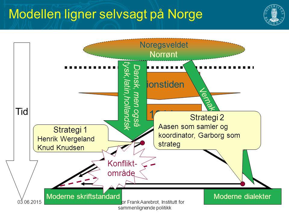 03.06.2015Professor Frank Aarebrot, Institutt for sammenlignende politikk Modellen ligner selvsagt på Norge Noregsveldet Norrønt Tid 1814 Unionstiden
