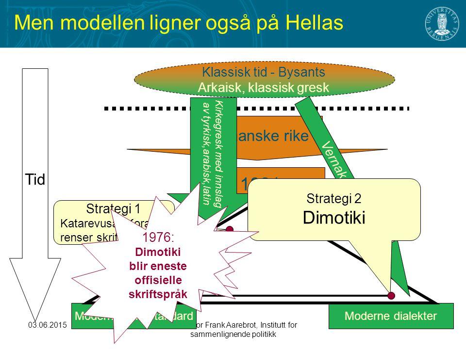 03.06.2015Professor Frank Aarebrot, Institutt for sammenlignende politikk Men modellen ligner også på Hellas Klassisk tid - Bysants Arkaisk, klassisk