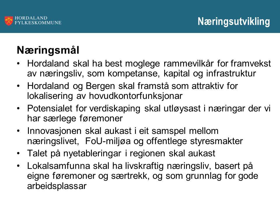 Næringsutvikling Næringsmål Hordaland skal ha best moglege rammevilkår for framvekst av næringsliv, som kompetanse, kapital og infrastruktur Hordaland